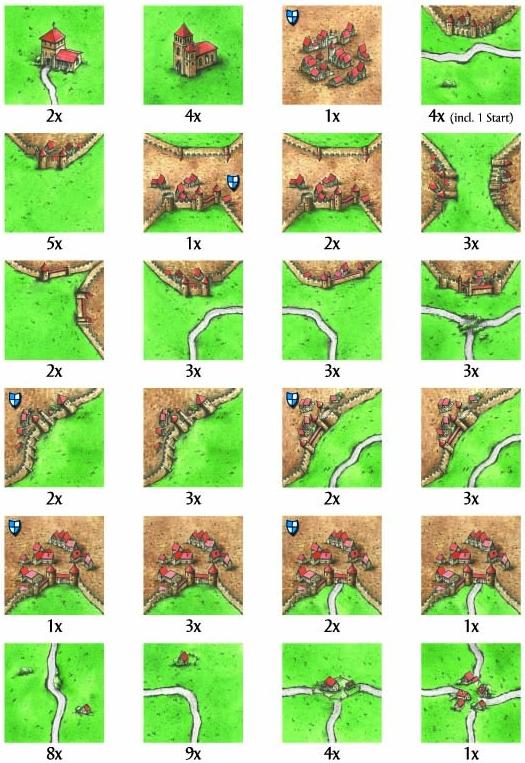 Carcassonne 1. Erweiterung
