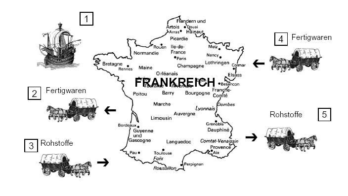Merkantilismus von colbert im absolutismus in frankreich